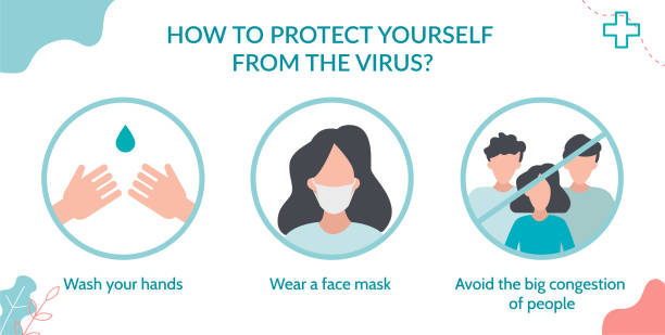 Protect yourself from virus How to protect yourself from the virus? Wash your hands, wear a mask and avoid crowds. Flat vector illustration. Flat vector illustration. illness prevention stock illustrations