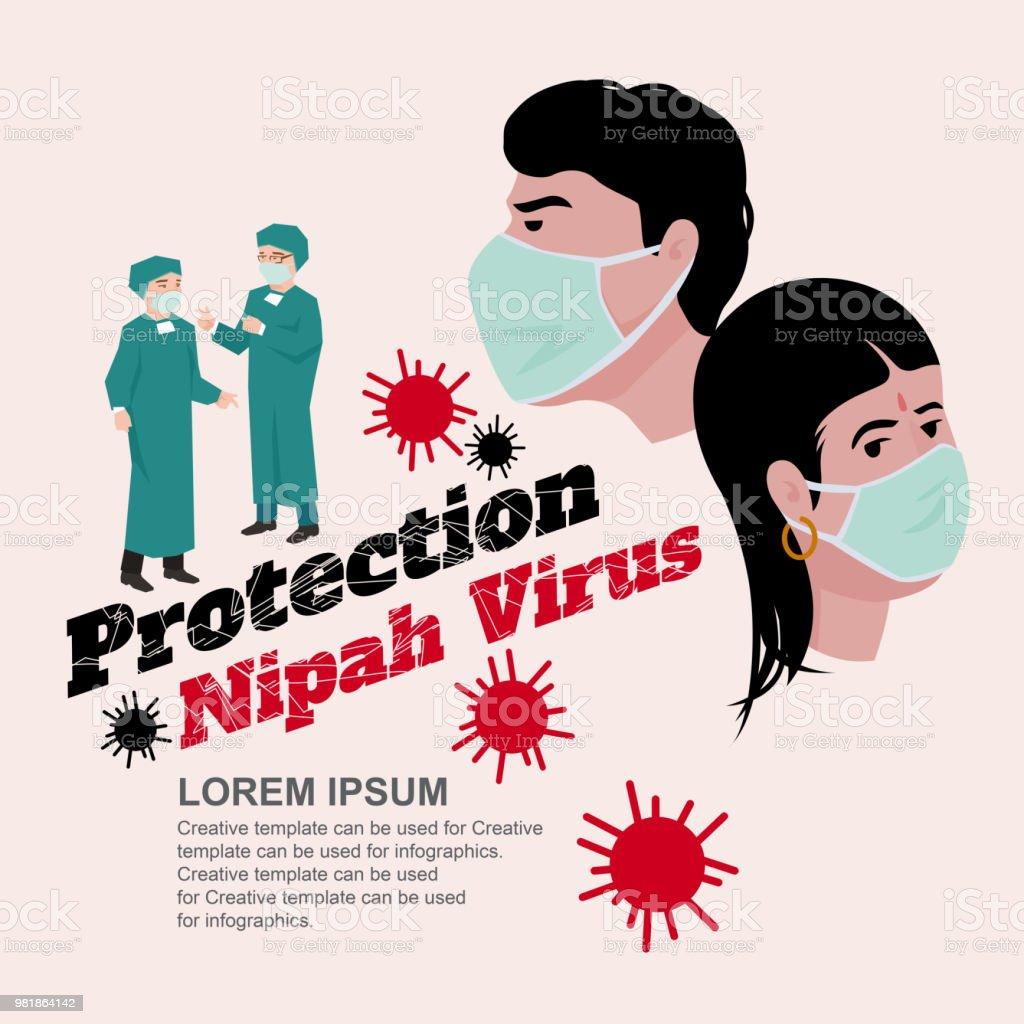 保護ニパウイルス感染症 は人間...
