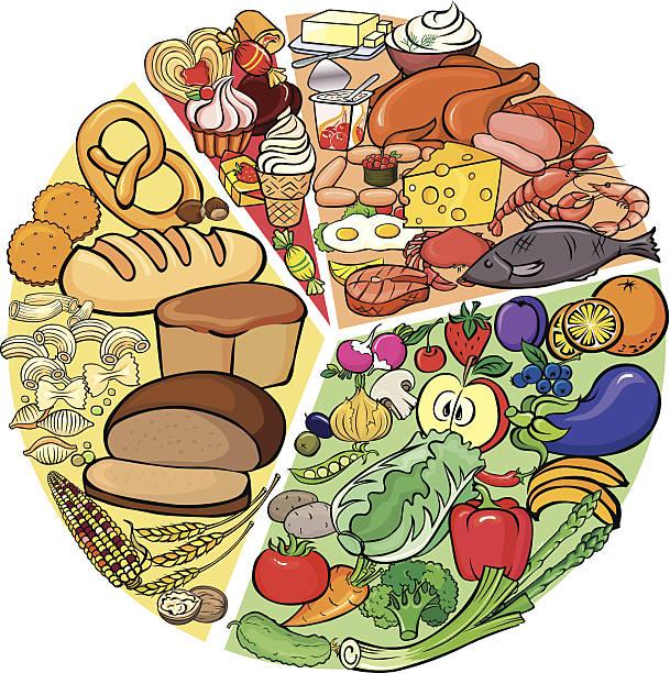 protein kohlenhydrat ernährung - pflaumenkuchen stock-grafiken, -clipart, -cartoons und -symbole