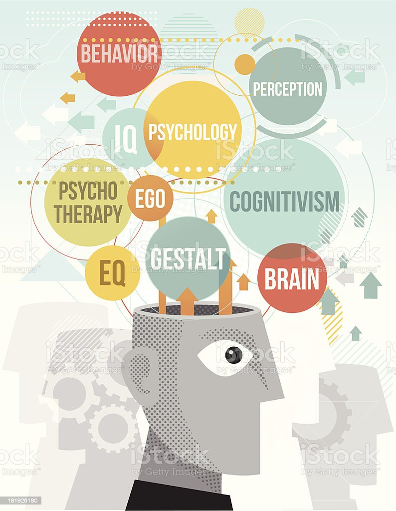 Psychology terms in mind royalty-free stock vector art