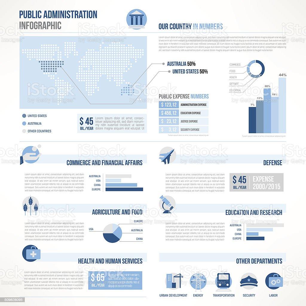 Public administration infographics vector art illustration