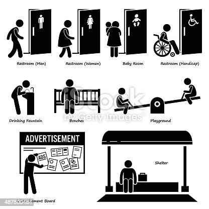 Human pictogram stick figures showing the common public amenties that is available.