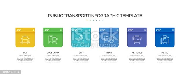 istock Public Transport Related Process Infographic Template. Process Timeline Chart. Workflow Layout with Linear Icons 1332301160
