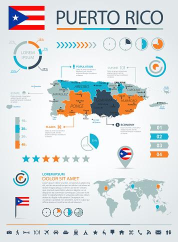 12 - Puerto Rico - Blue-Orange Infographic 10