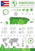 14 - Puerto Rico - Eco-Industry Info 10