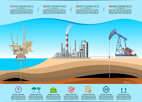 Industry and manufacturing infographics