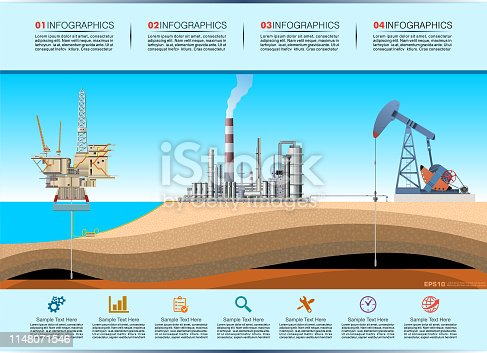 Pump Jack, Drilling Rig and Refinery Infographic. Oil And Gas Production