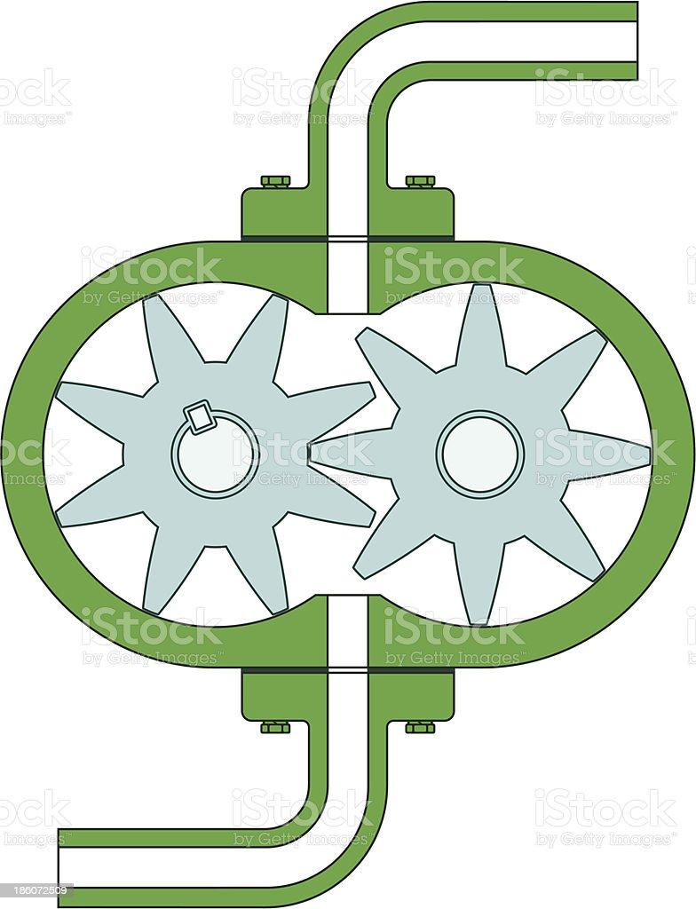 Pump royalty-free pump stock vector art & more images of compressor