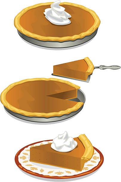 pumpkin pie art - pumpkin pie 幅插畫檔、美工圖案、卡通及圖標