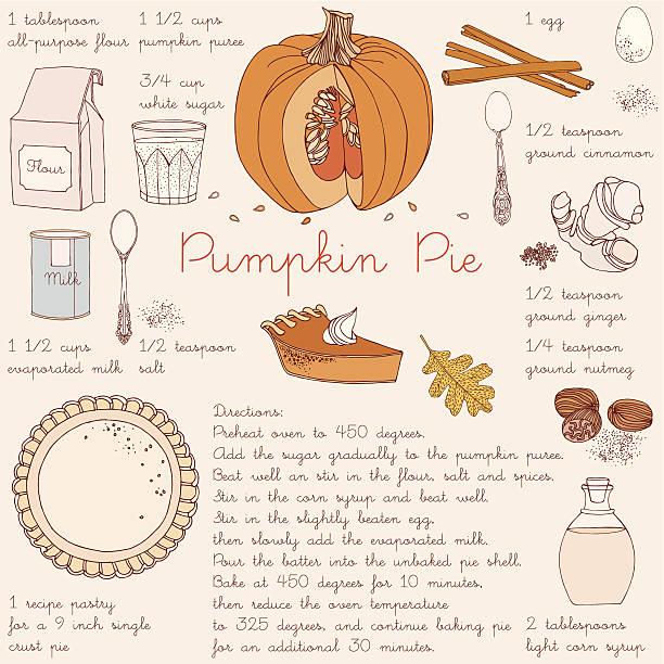 pumpkin pie recipe. thanksgiving day card. - pumpkin pie 幅插畫檔、美工圖案、卡通及圖標