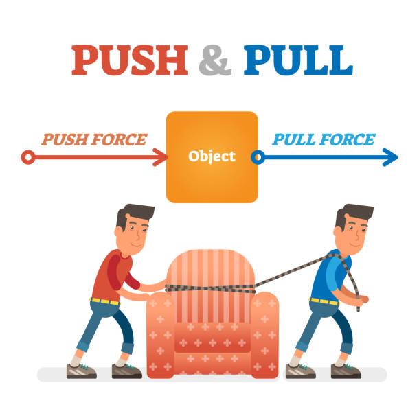 stockillustraties, clipart, cartoons en iconen met push- en pull force vectorillustratie. kracht, beweging en wrijving concept. gemakkelijk wetenschap voor kinderen. - physics