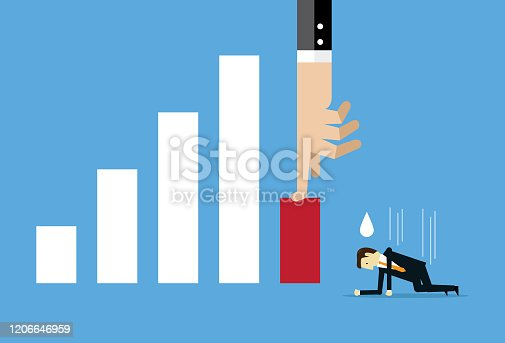 Push, Reduction, Advice, Analyzing, Investment