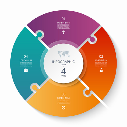 Puzzle infographic circle with 4 steps, options, pieces. Four-part cycle chart. Can be used for diagram, graph, report, presentation, web design.