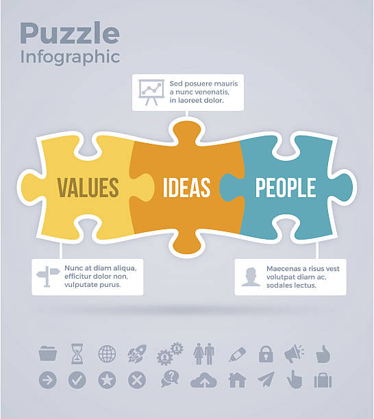 puzzle-infografik - drei stock-grafiken, -clipart, -cartoons und -symbole