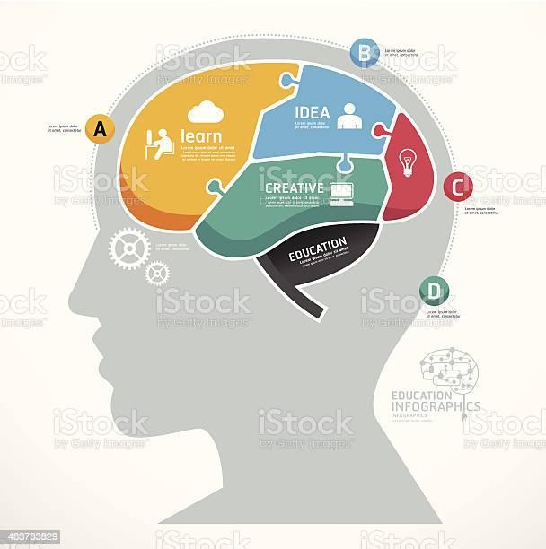 Puzzle jigsaw abstract human brain infographic template vector id483783829?b=1&k=6&m=483783829&s=612x612&h=2nzhurji8jtc zu8f3ndvfxlda4cwxxauhlhhpoh8tc=