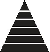 pyramid chart icon on white background. pyramid chart sign.