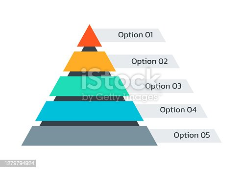 istock Pyramid Chart. Triangle diagram sign. Business infographic with five hierarchy levels or steps. Vector illustration. 1279794924