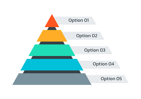 Pyramid Chart. Triangle diagram sign. Business infographic with five hierarchy levels or steps. Vector illustration.