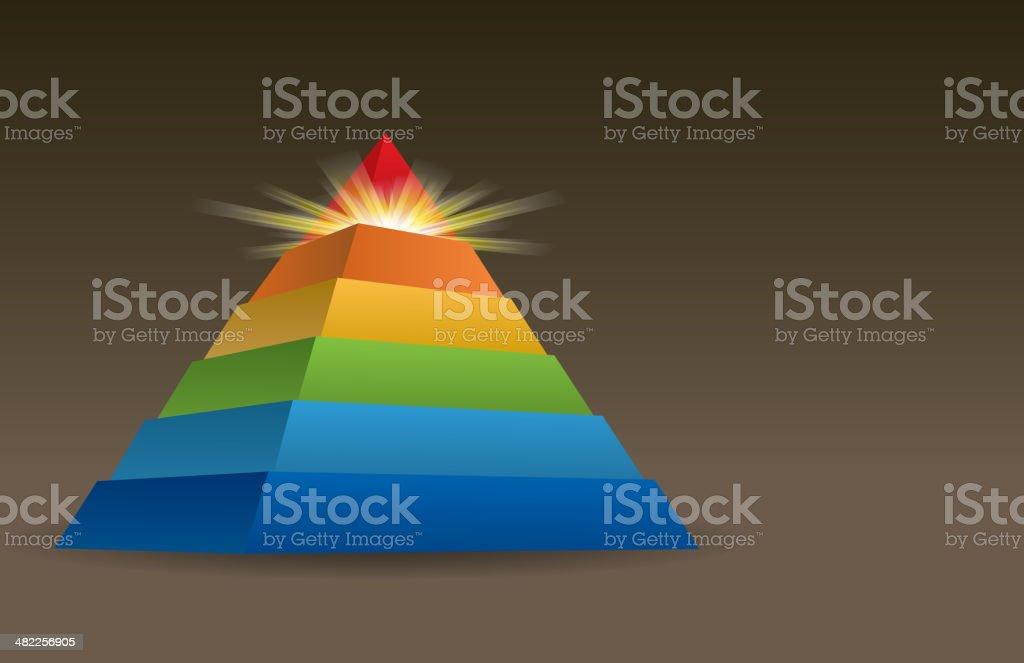 Pyramid chart royalty-free stock vector art