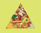 Detail illustration of a pyramid food.