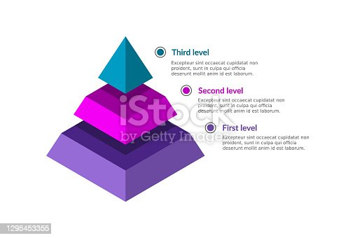 istock Pyramid infographic 3D. Abstract business triangle graph. Three levels diagram. 1295453355