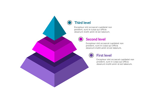 Pyramid infographic 3D. Abstract business triangle graph. Three levels diagram.