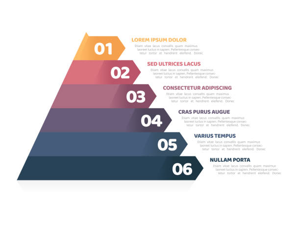 pyramid infographic template with six elements - пирамида stock illustrations