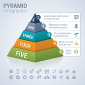 Pyramid data infographic concept with space for your copy. EPS 10 file. Transparency effects used on highlight elements.