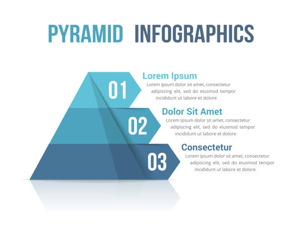 pyramid infographics - пирамида stock illustrations