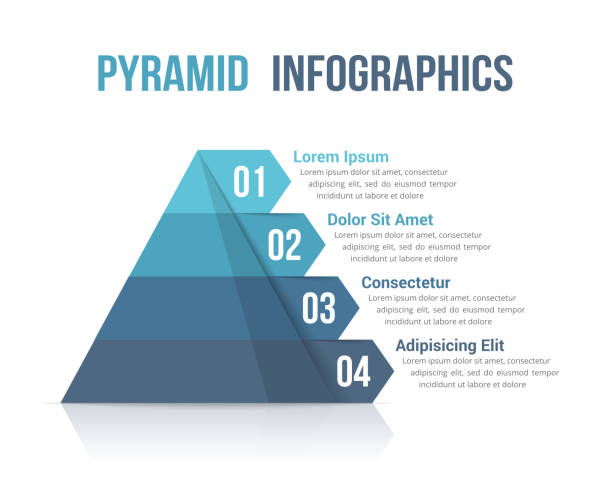 pyramid infografiken - geometriestunde grafiken stock-grafiken, -clipart, -cartoons und -symbole