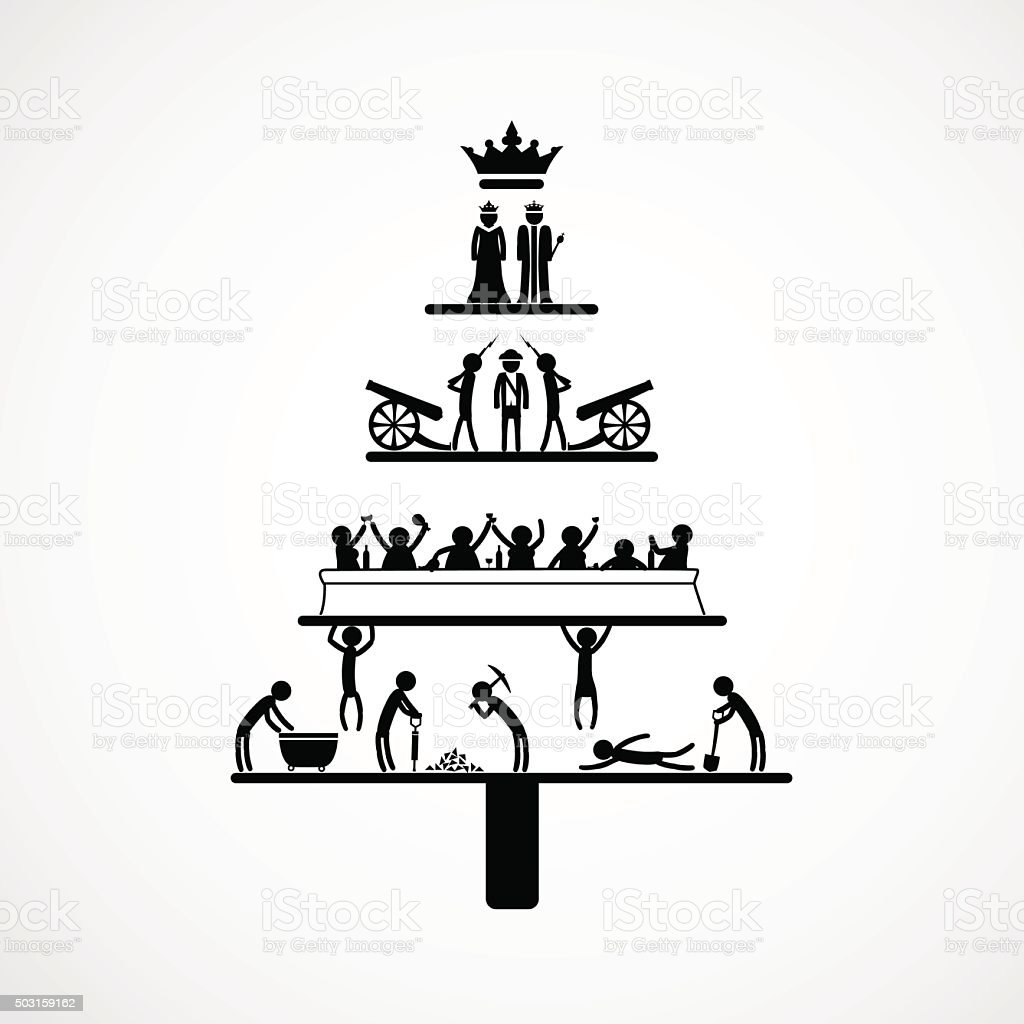 Pyramid of Capitalism, infographics vector art illustration