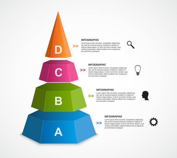 3D pyramid options infographics template. vector art illustration