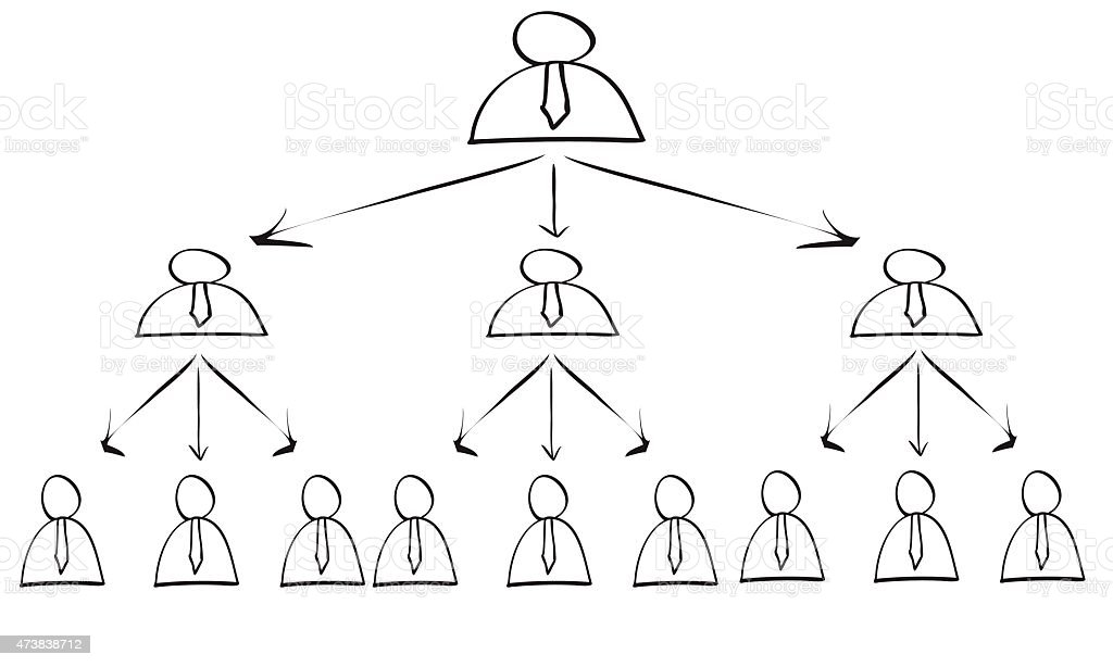 pyramid scheme vector art illustration