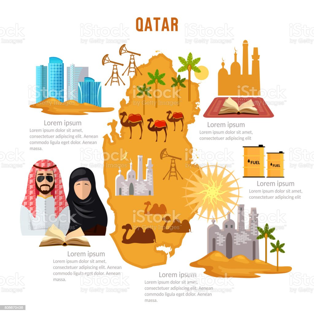 Qatar Infographics Sights Culture Traditions Map People