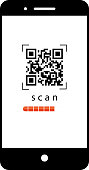 qr code scan from mobile phone design element