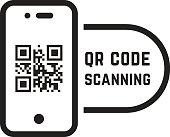 qr code scanning like linear black phone