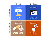 istock 4 Quadrants of Time Management Matrix with color icon 1292572636