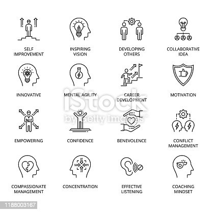 Qualities of A Leader and skills conceptual icons, fully editable - vector