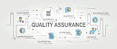 Quality Assurance banner and icons