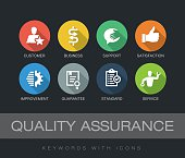 Quality Assurance chart with keywords and icons. Flat design with long shadows
