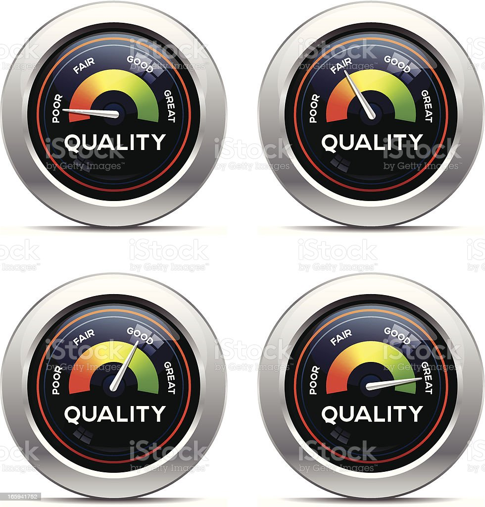 Quality Dashboard royalty-free quality dashboard stock vector art & more images of barometer