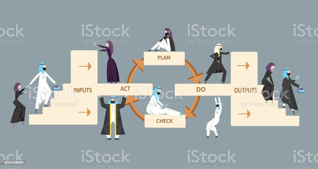 Iso 9001 quality management system process diagram with arab iso 9001 quality management system process diagram with arab business men and women vector ccuart Images