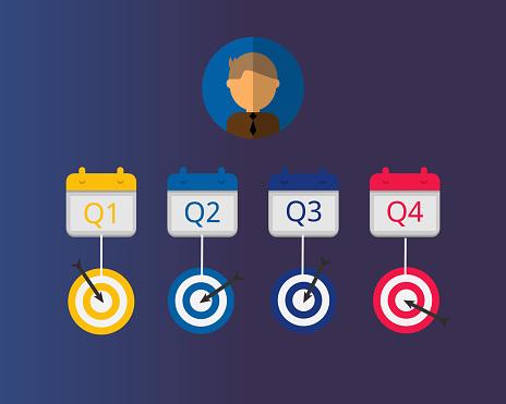 Quarterly OKRs (Objective Key Results) vector