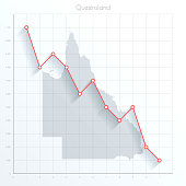 Map of Queensland on a financial graph with a falling red line. The line of the graph is in relief with a long shadow effect isolated on a white background. Conceptual image. Vector Illustration (EPS10, well layered and grouped). Easy to edit, manipulate, resize or colorize.