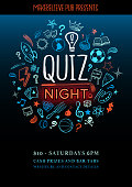 Ad for a quiz night with knowledge icons
