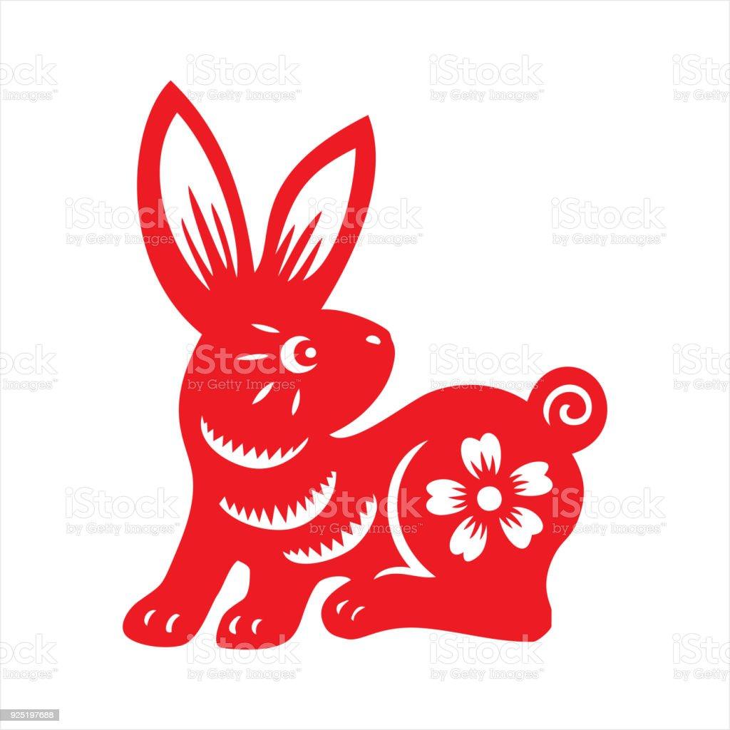 Chinese symbol for rabbit zodiac