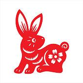 Rabbit-animal, year of the rabbit, zodiac, chinese zodiac sign