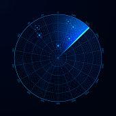 Radar in searching. Target on blip