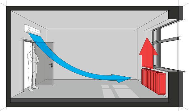 radiator heated room with wall air conditiong diagram - halbwände stock-grafiken, -clipart, -cartoons und -symbole