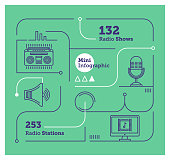 Vector Infographic Line Design Elements for Radio Broadcasters